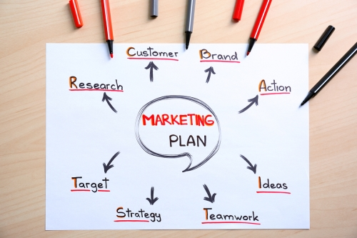 marketing - plan